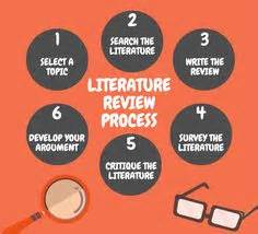 Literature review in research methods